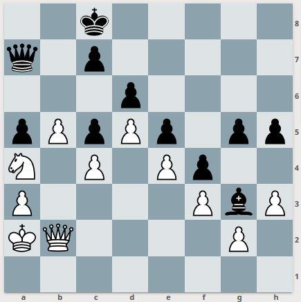 La défense aux échecs