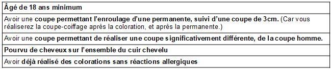 Choisir Ses Modeles D Examen Pour Les Epreuves Pratiques Du Cap Coiffure