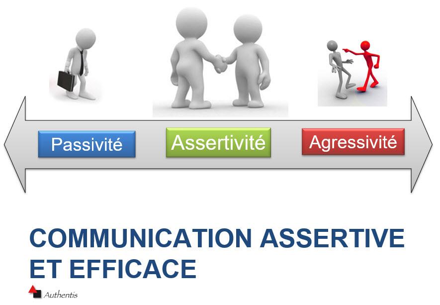 Comment les outils de communication révolutionnent le rapport manager-collaborateur