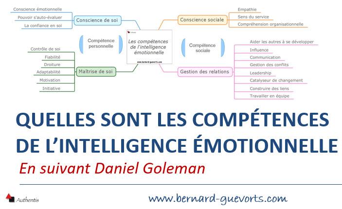 Quelles sont les compétences de l'intelligence émotionnelle