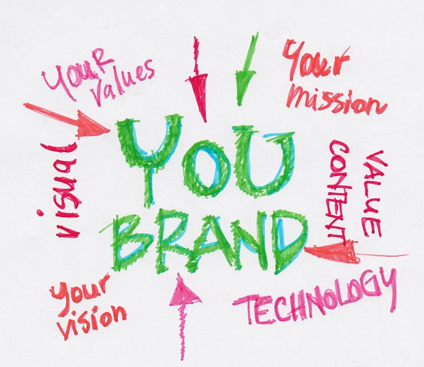 Construire sa marque personnelle (Vidéo)