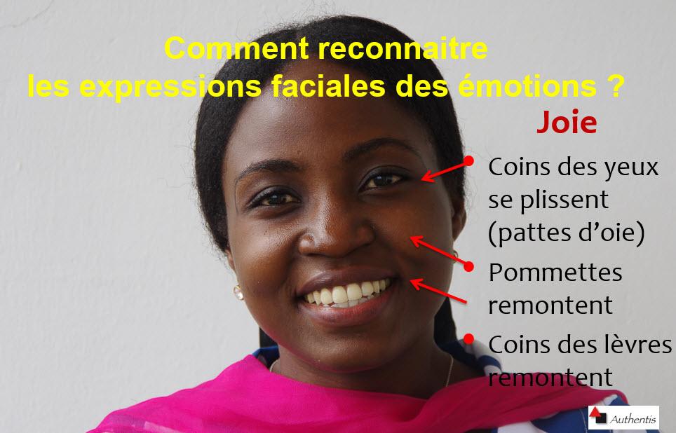 Comment reconnaître les expressions faciales des émotions