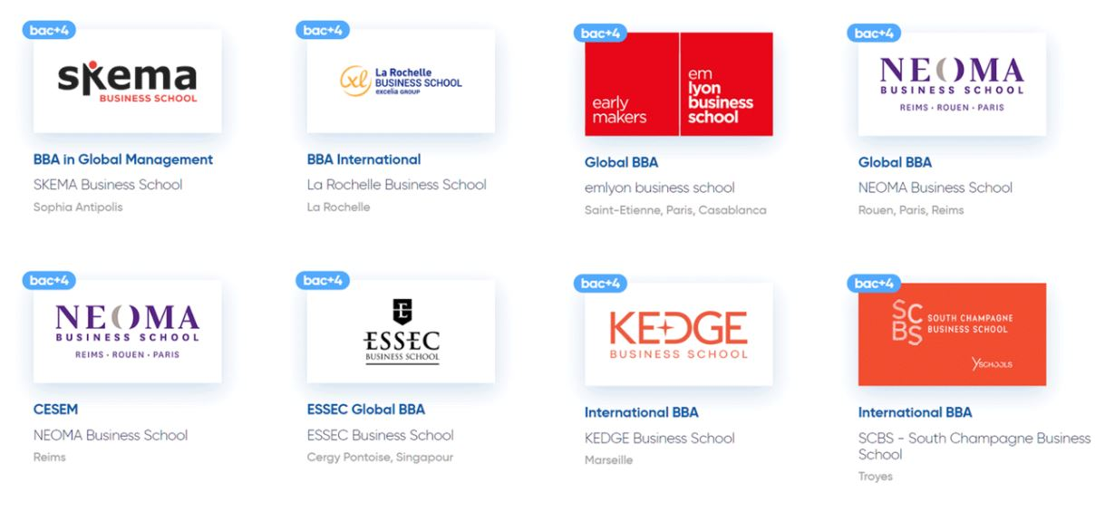 Les cursus BBA des écoles de commerce du concours post-bac Sésame