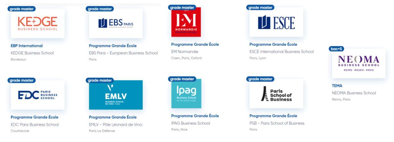 Les cursus MBA des écoles de commerce du concours post-bac Sésame