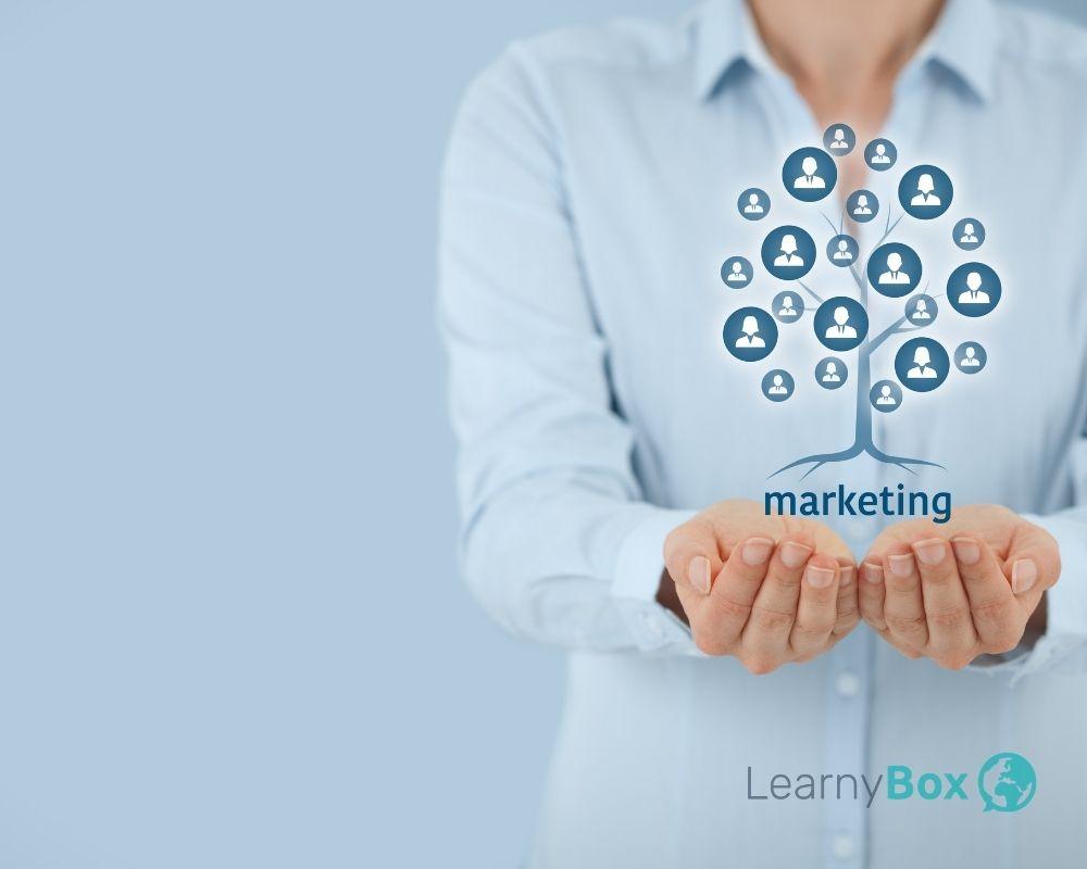 Formation en ligne : la promouvoir avec une stratégie marketing