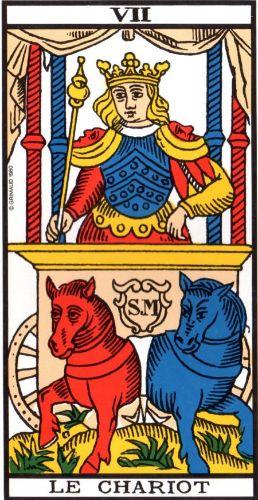Le Tarot de Marseille carte 6 le chariot