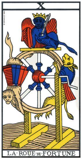 Le Tarot de Marseille carte 10 la roue de fortune
