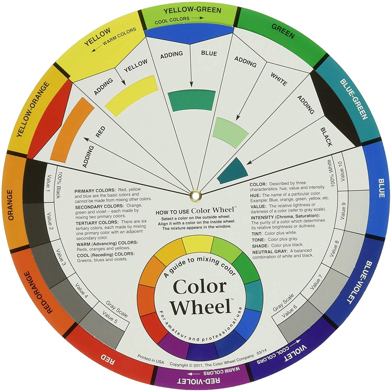 La roue des couleurs du commerce