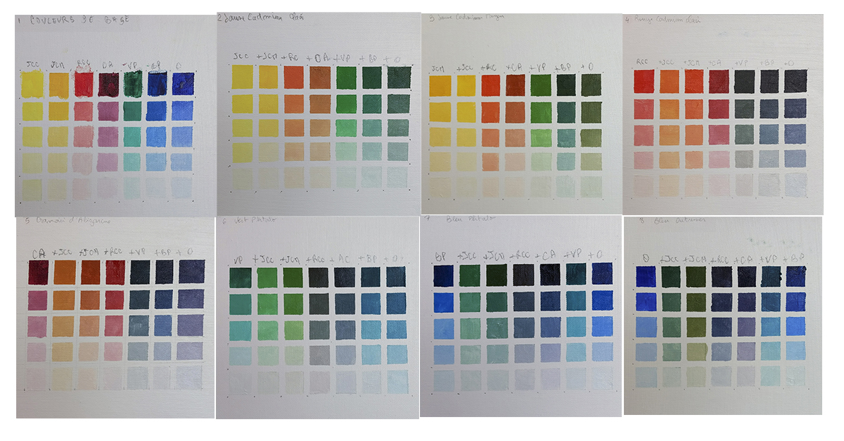 Les chartes de couleurs