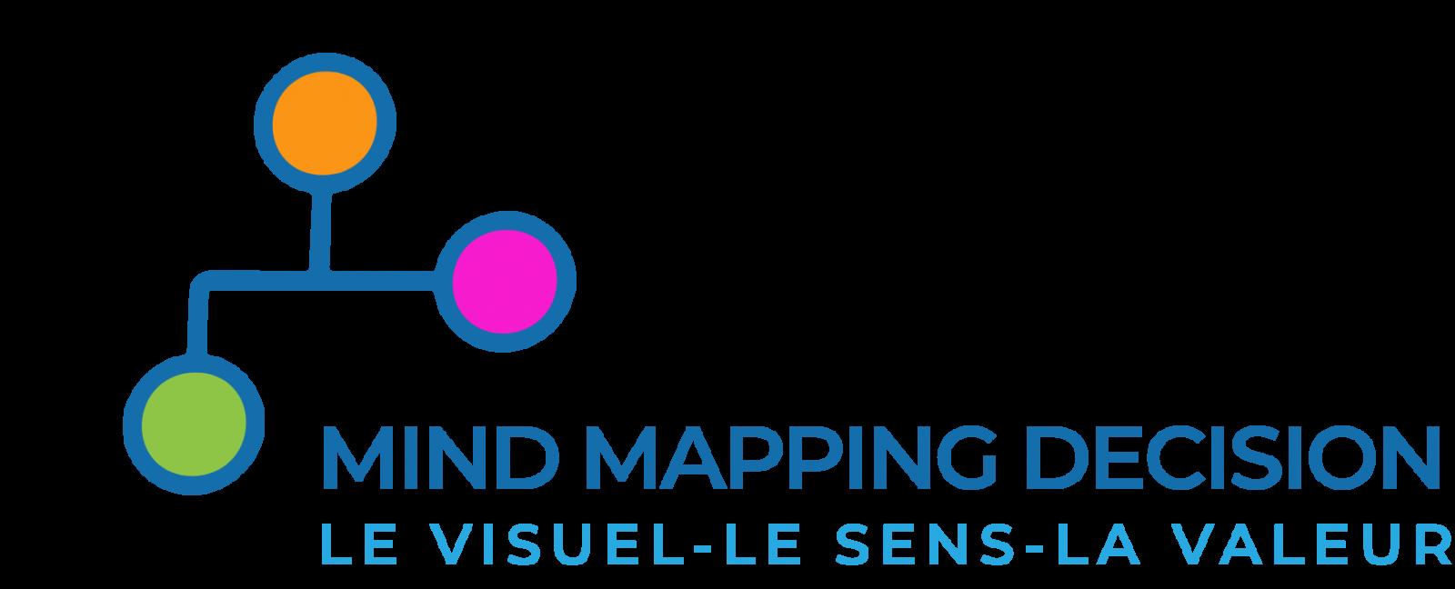 Mind Mapping Pour Marketing-Com Nov 2019