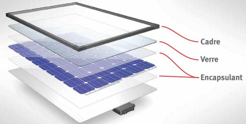 Anatomie d'un panneau solaire ! Revue de détail