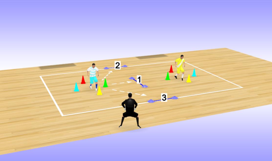 Exercice de vitesse en futsal