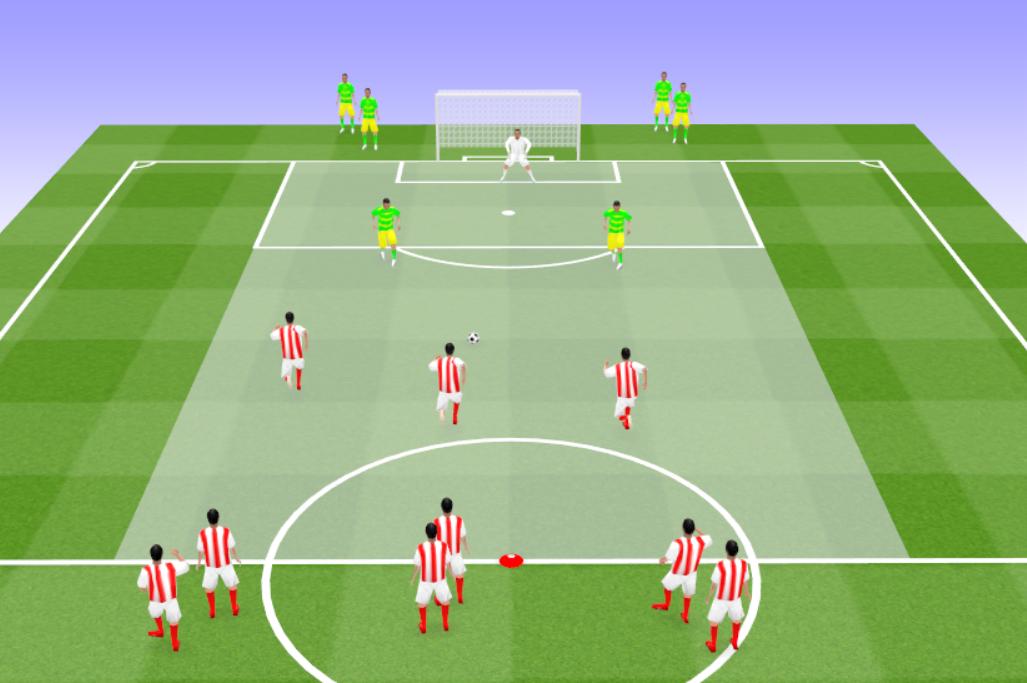 Exemple d'exercice de jeux réduits 4 vs 4
