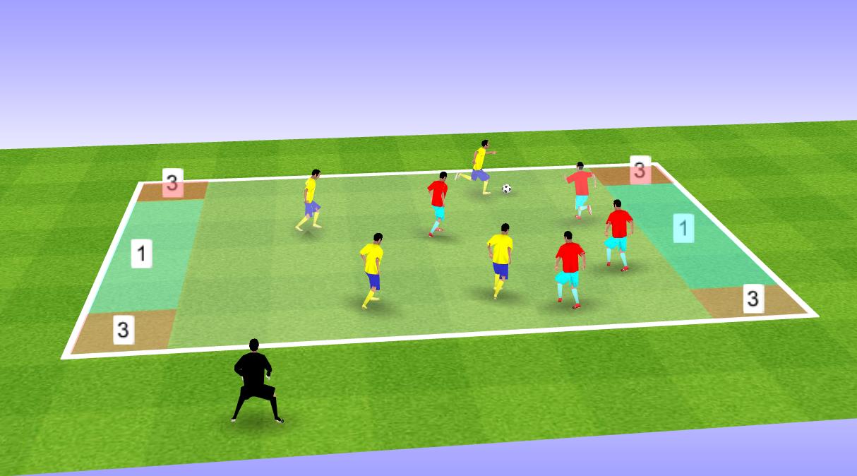 Exercice d'endurance chez le footballeurs seniors