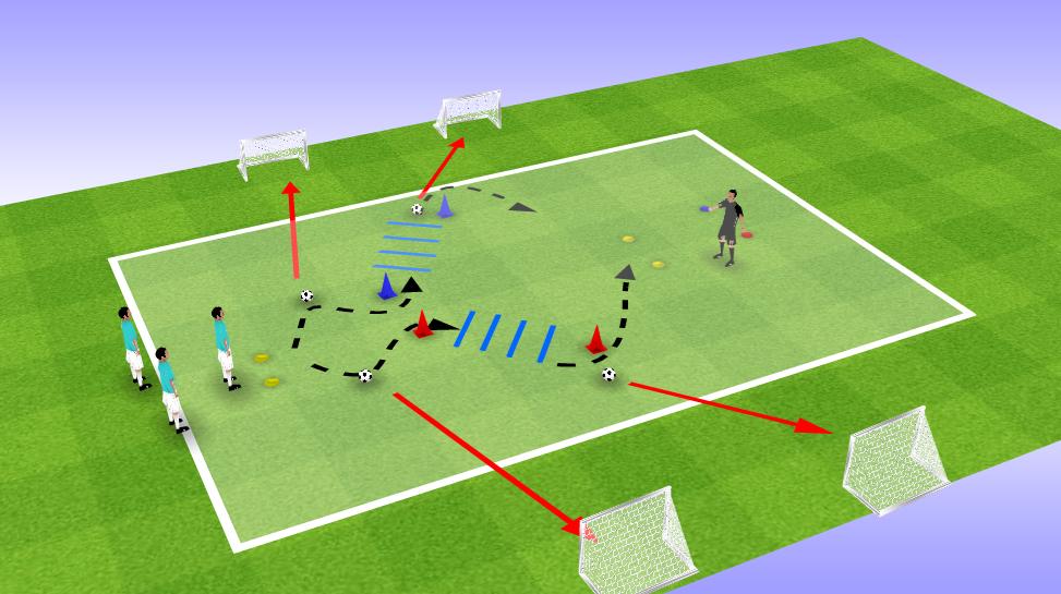 Exercice pour travailler la vitesse chez les jeunes footballeurs