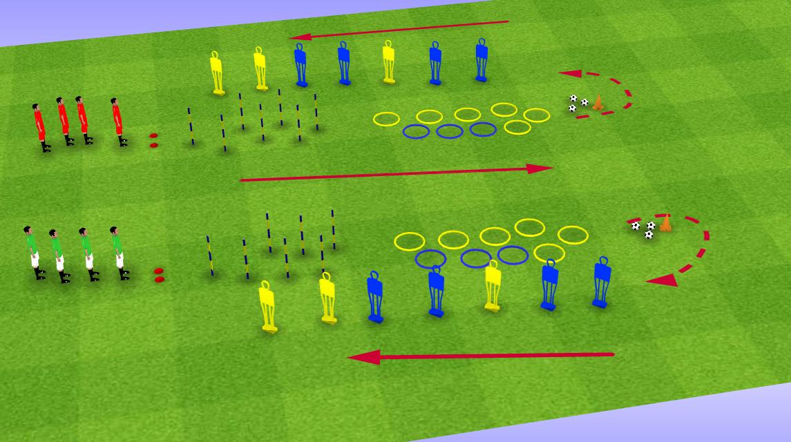Exercice de Coordination U8-U12