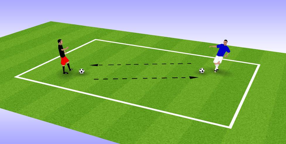 Exemple d'exercice Coordination dissociation oeil-membres inférieurs