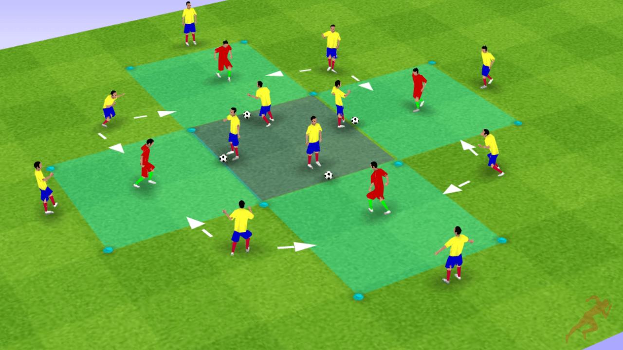 Exemple d'exercice de jeux réduits 4 vs 1
