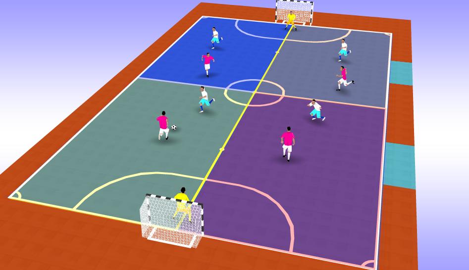 Exemple d'exercice 4 contre 4 avec gardiens