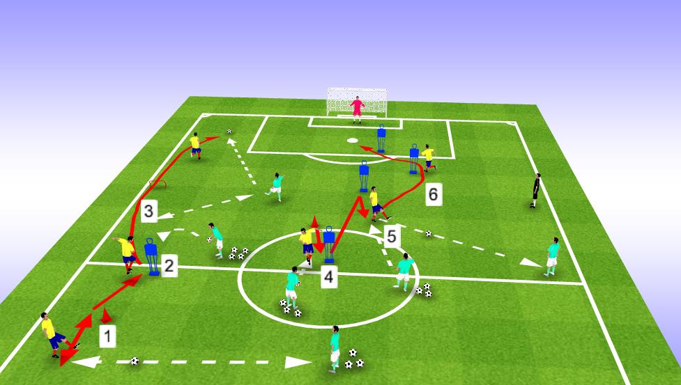 Exercice pour travailler l'endurance en football