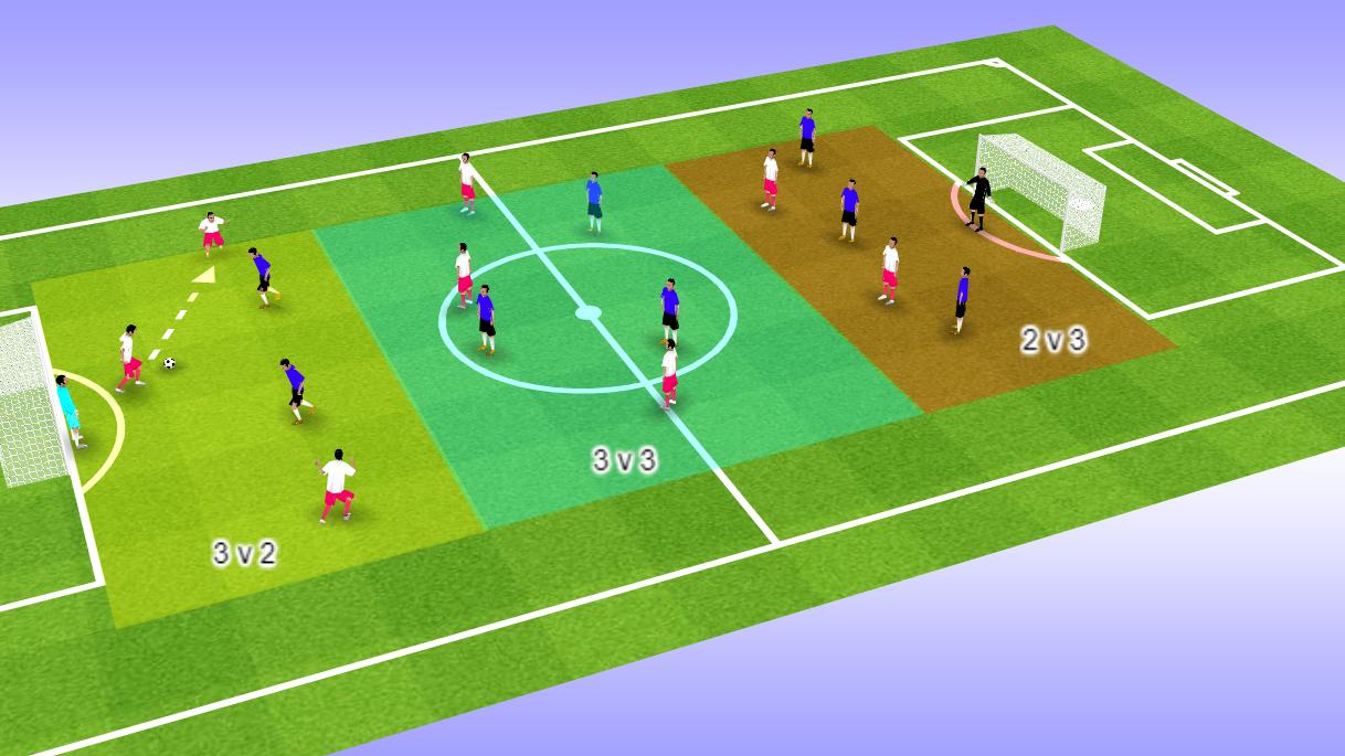 12 jeux réduits (pour travailler l'endurance en football amateur)