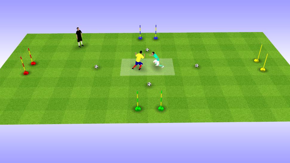 Exemple d'exercice de jeux réduits 5 vs 2