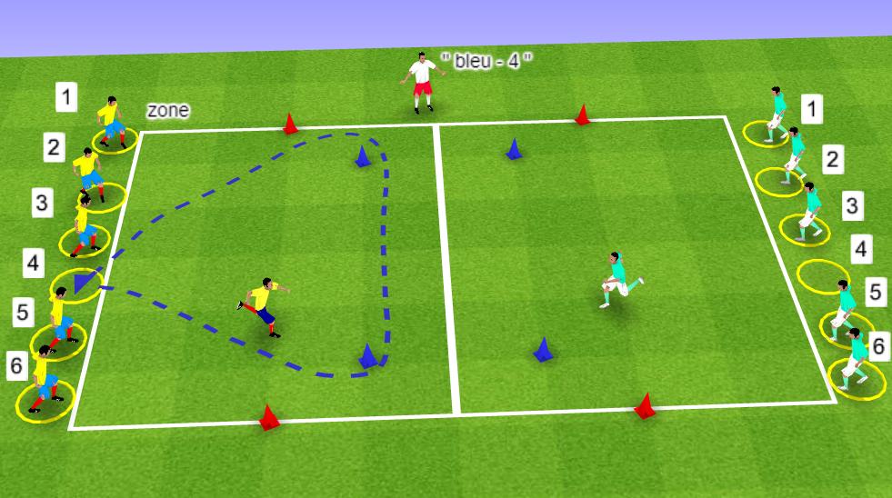 Exemple d'exercice de Vitesse de réaction et vitesse avec changements de direction