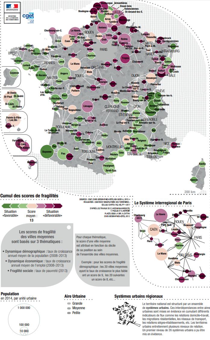 Immobilier locatif : les 9 villes où investir en 2020