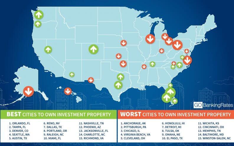 Comment investir dans l'immobilier américain pour un investisseur étranger ?