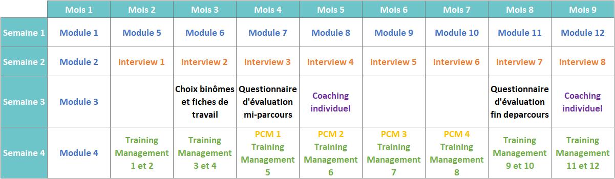 Programme Agora des Managers