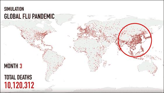 Simulation de pandémie