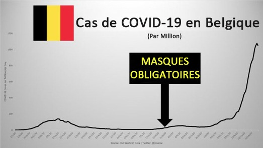 Belgique COVID-19