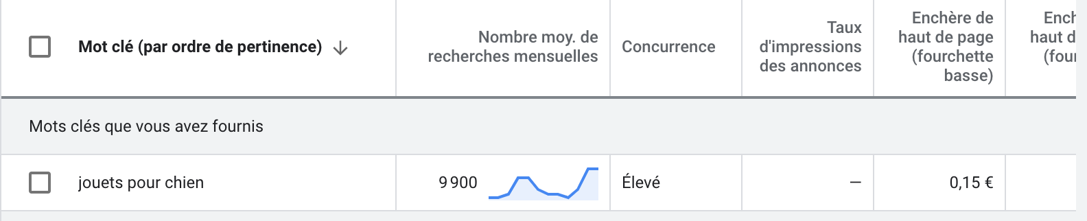 tutoriel-français-dropshipping-google